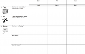 An image of the goal tracker document indicating categories of plan, do, and reflect in the left column with three top headings for different days.
