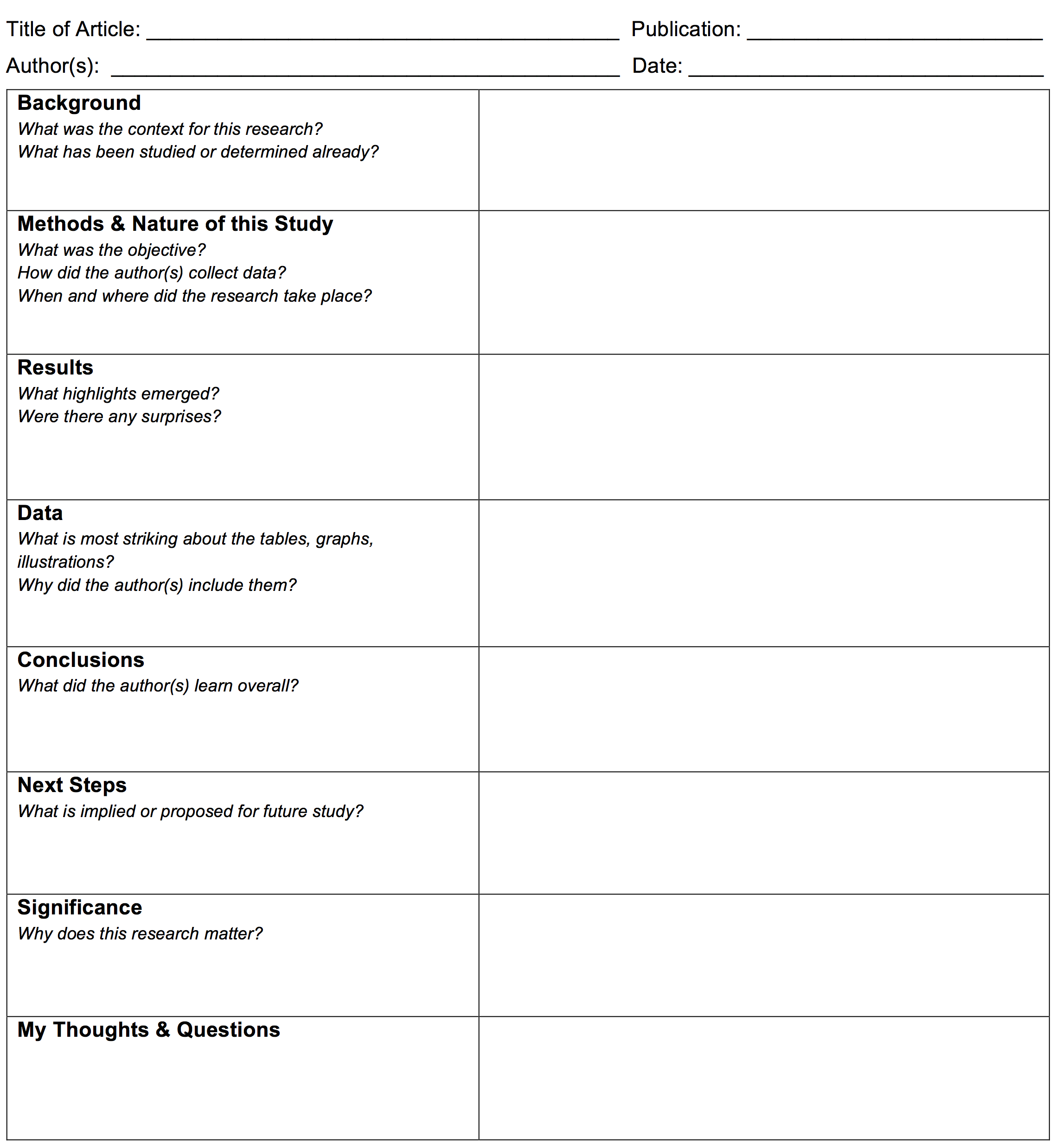 note taking template for journal articles learning center