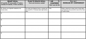 An image of the weekly action plan with columns for SMART goals, plans to reach the goals, confidence level in achievement, and ways to increase that confidence.